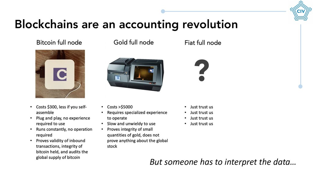 Blockchains are an accounting revolution But so...