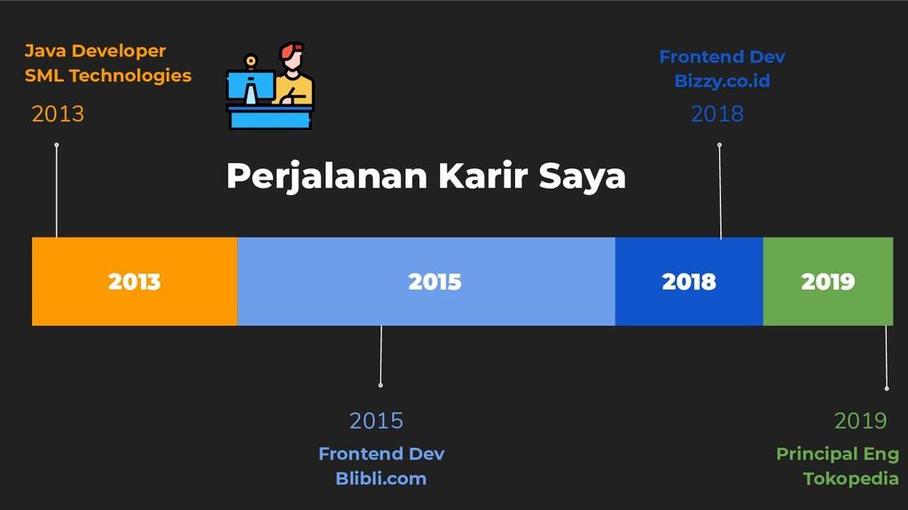 2013 2015 2018 2019 2013 Java Developer SML Tec...