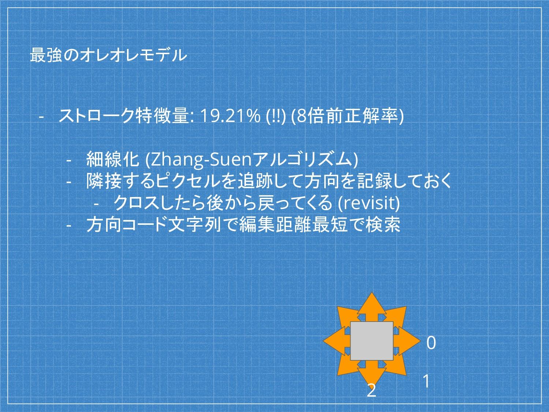 最強のオレオレモデル - ストローク特徴量: 19.21% (!!) (8倍前正解率) - 細...