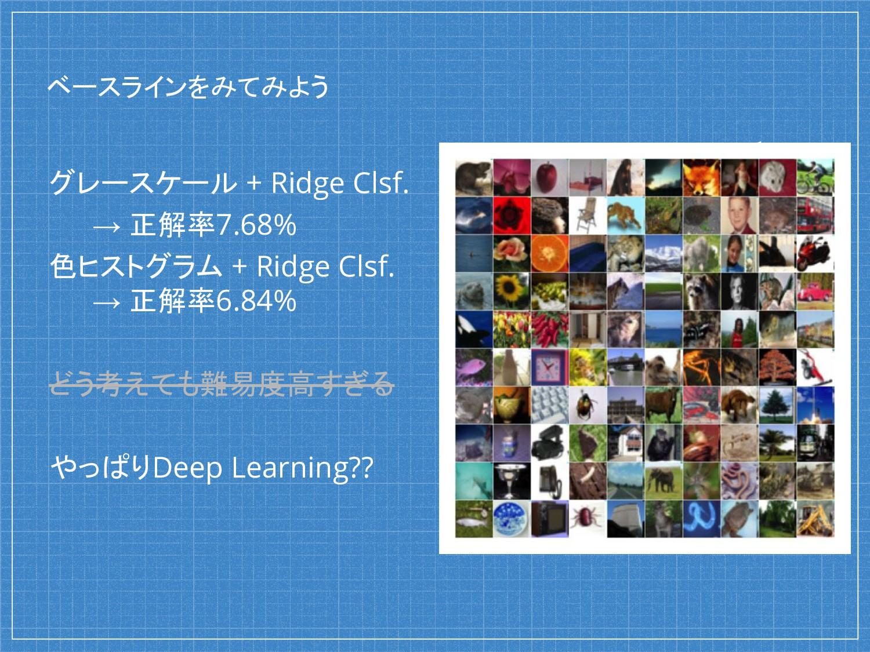 ベースラインをみてみよう グレースケール + Ridge Clsf. → 正解率7.68% 色...