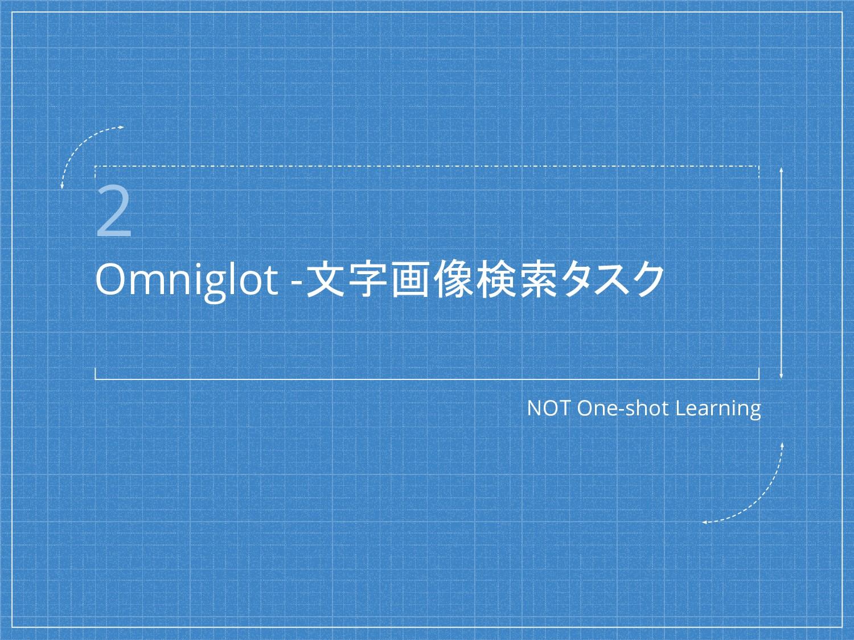 2 Omniglot -文字画像検索タスク NOT One-shot Learning