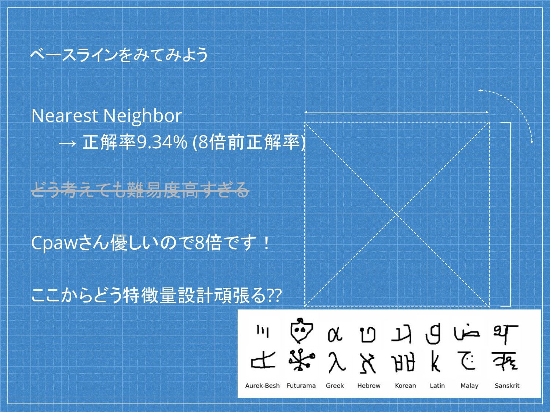ベースラインをみてみよう Nearest Neighbor → 正解率9.34% (8倍前正解...