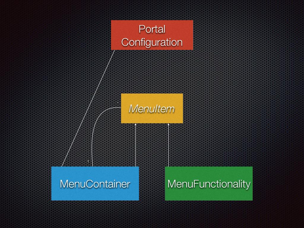 MenuContainer MenuItem MenuFunctionality 1 * Po...