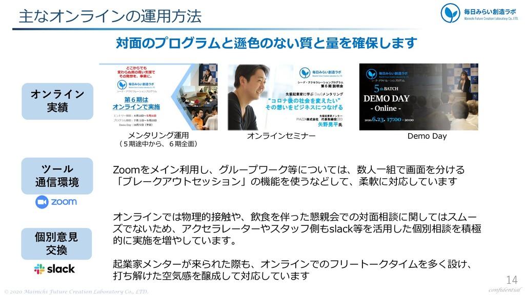 © 2020 Mainichi Future Creation Laboratory Co.,...