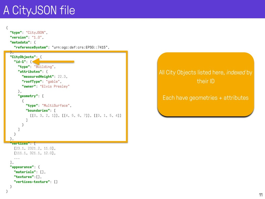 A CityJSON file 11 All City Objects listed here...