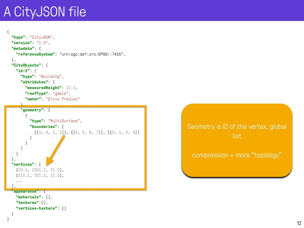 A CityJSON file 12 Geometry is ID of the vertex...