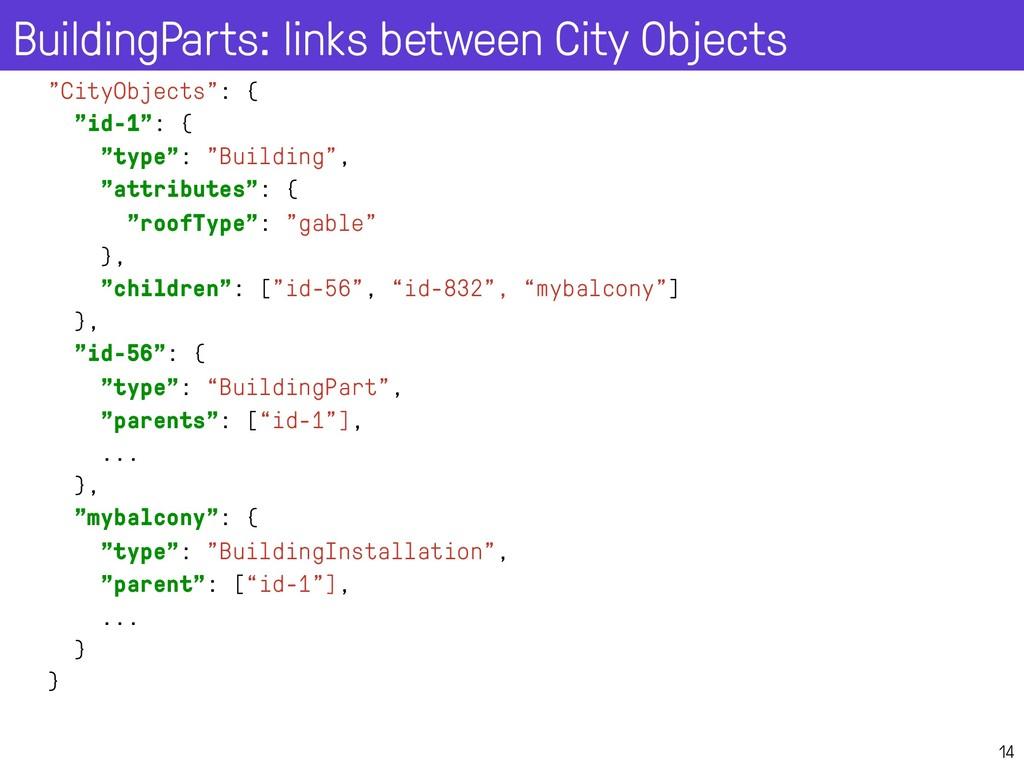 "BuildingParts: links between City Objects 14 ""C..."