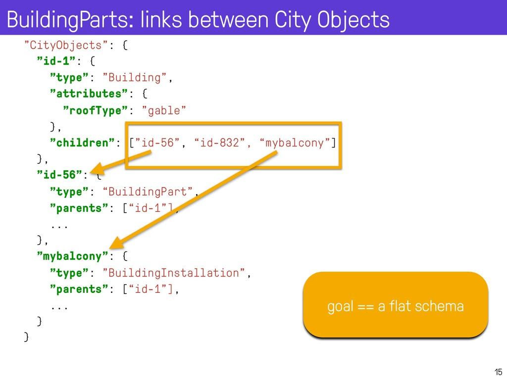 "BuildingParts: links between City Objects 15 ""C..."