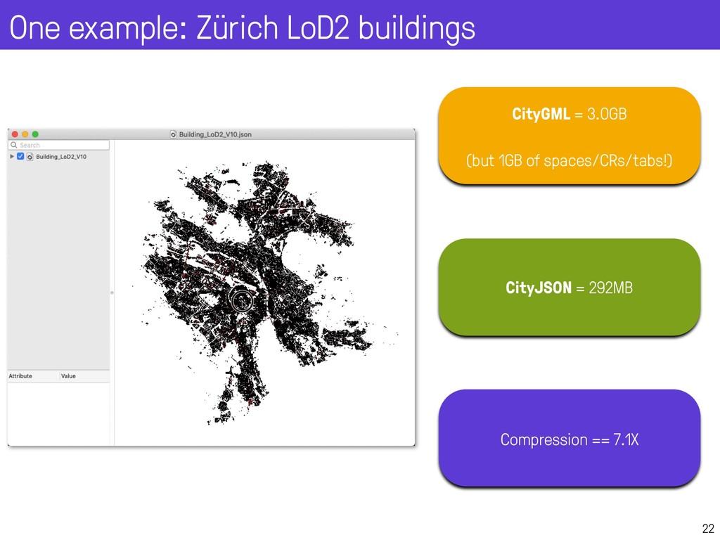 One example: Zürich LoD2 buildings 22 CityGML =...