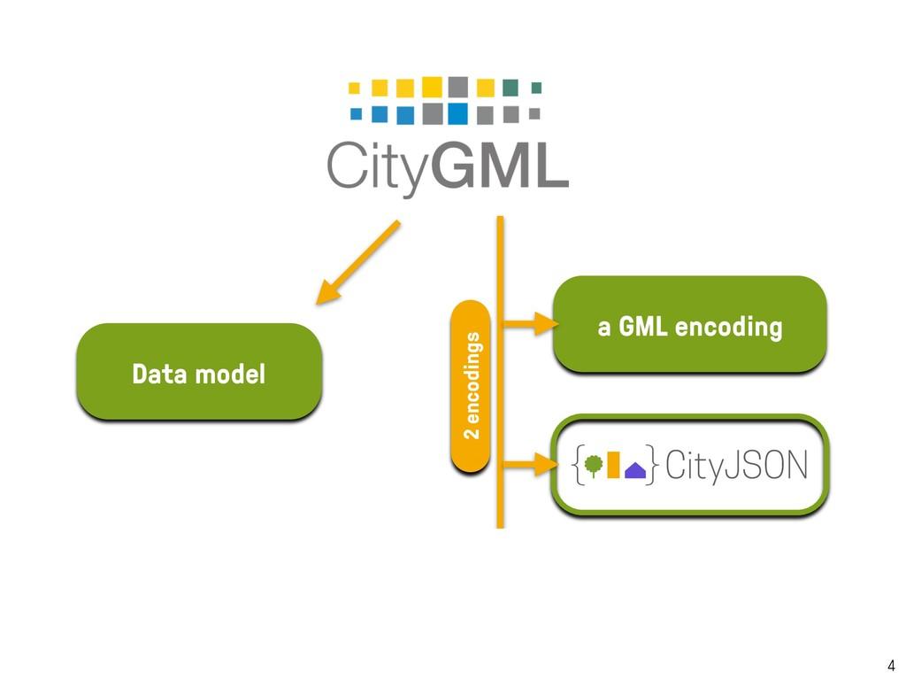 4 Data model a GML encoding 2 encodings