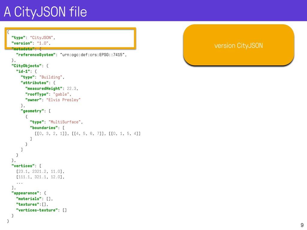 """A CityJSON file 9 version CityJSON { """"type"""": """"C..."""