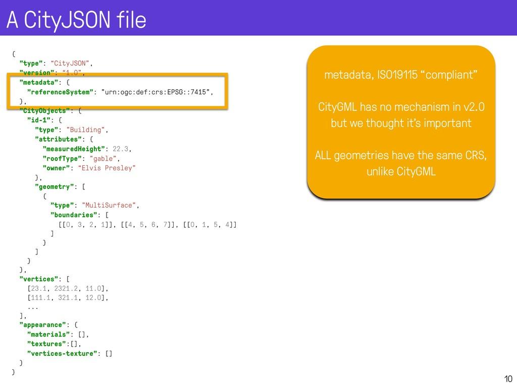 "A CityJSON file 10 metadata, ISO19115 ""complian..."