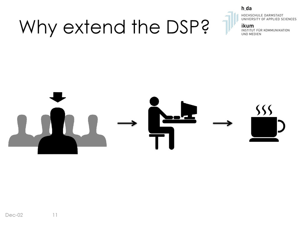 Why extend the DSP? Dec-02 11