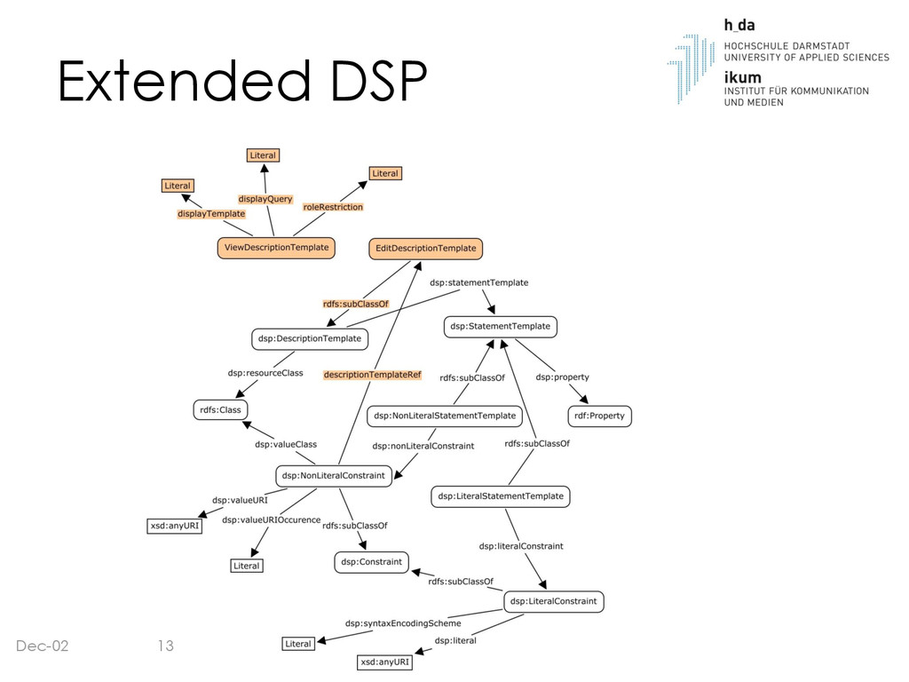 Extended DSP Dec-02 13