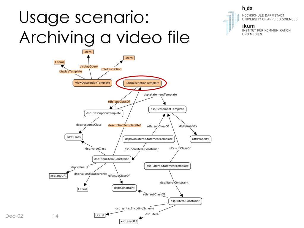 Usage scenario: Archiving a video file Dec-02 14