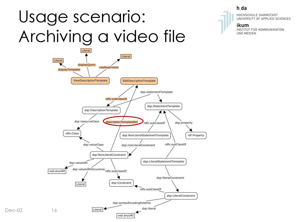Usage scenario: Archiving a video file Dec-02 16