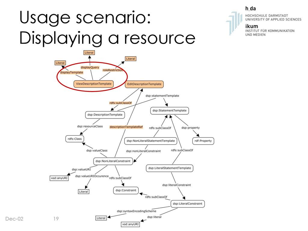 Usage scenario: Displaying a resource Dec-02 19