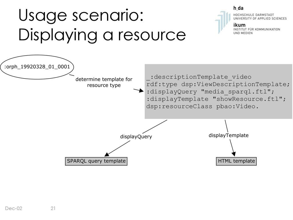 Usage scenario: Displaying a resource Dec-02 21