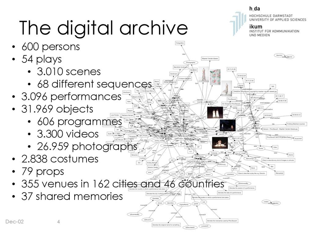 The digital archive Dec-02 4 • 600 persons • 54...