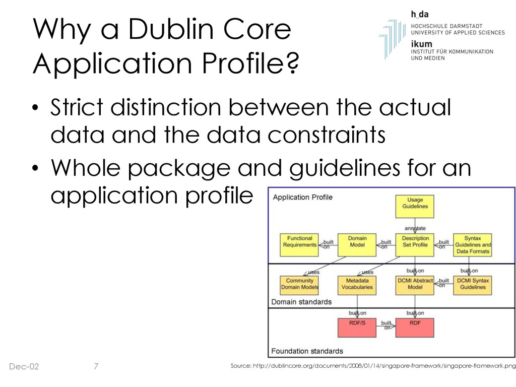 Why a Dublin Core Application Profile? • Strict...