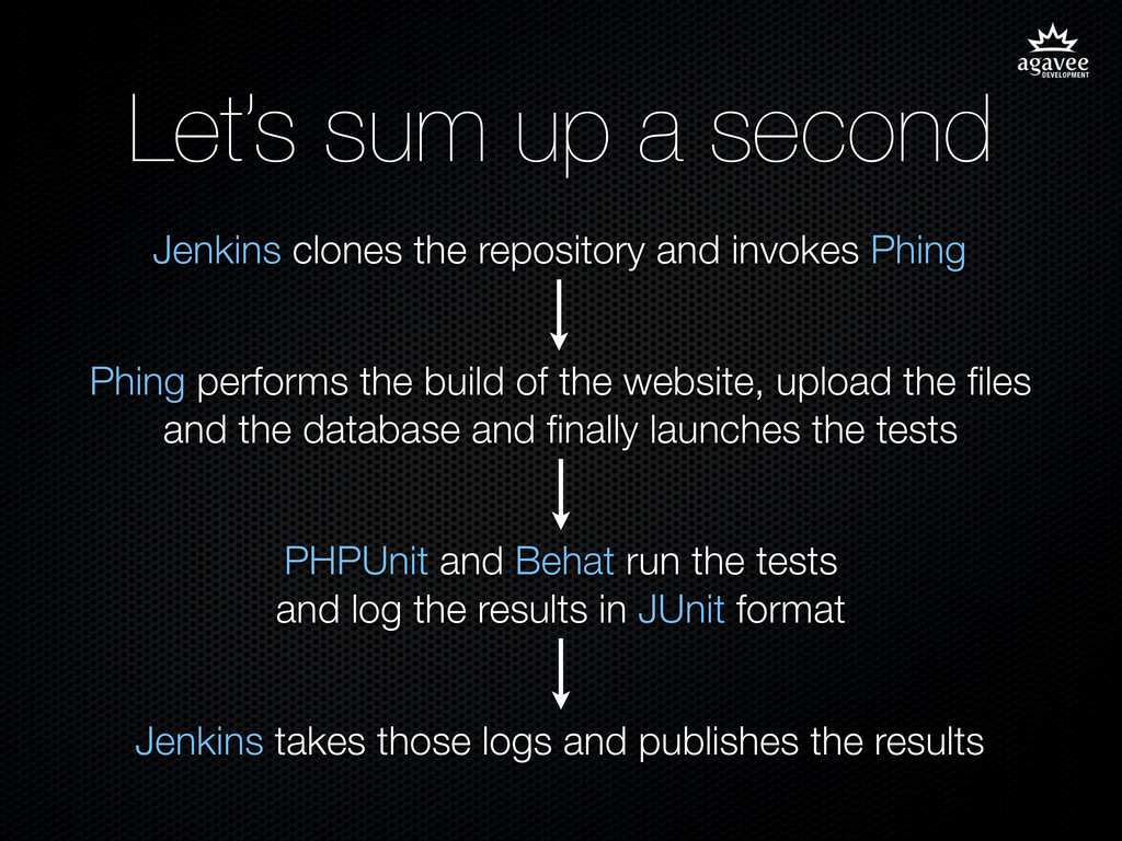 Let's sum up a second Jenkins takes those logs ...