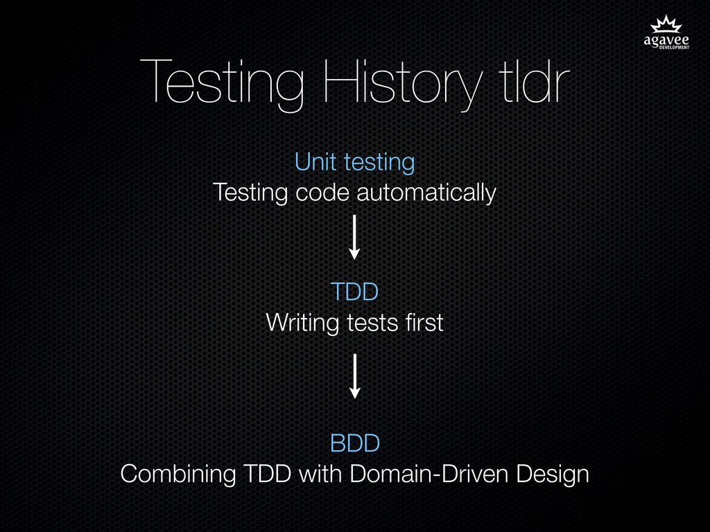 Testing History tldr BDD Combining TDD with Dom...