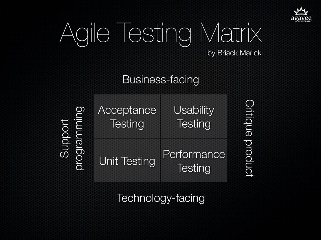 Agile Testing Matrix by Briack Marick Acceptanc...