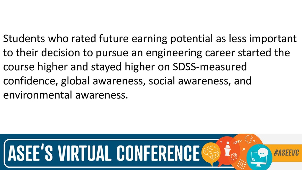 Students who rated future earning potential as ...