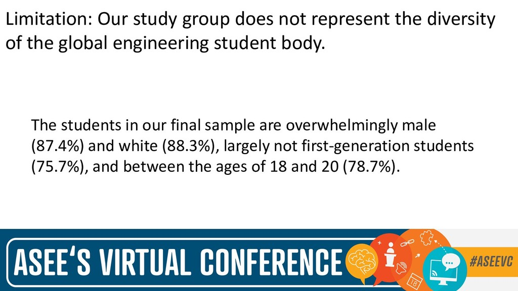 Limitation: Our study group does not represent ...