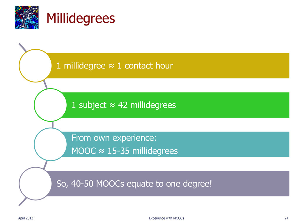 1 millidegree ≈ 1 contact hour 1 subject ≈ 42 m...