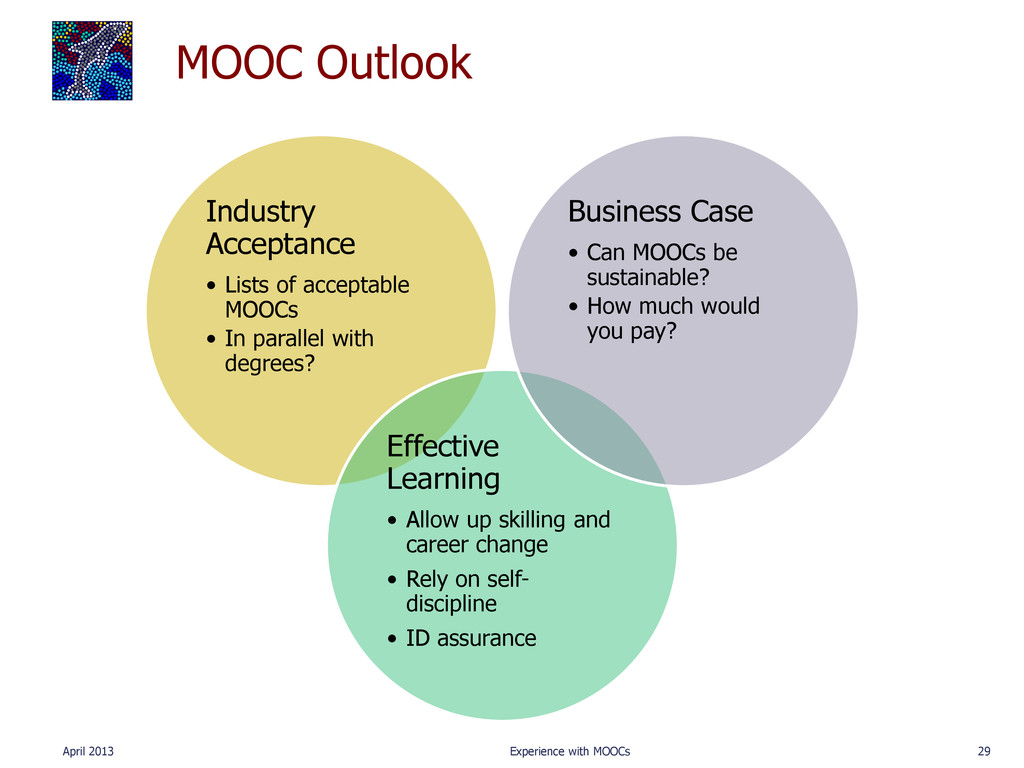 MOOC Outlook Industry Acceptance • Lists of acc...