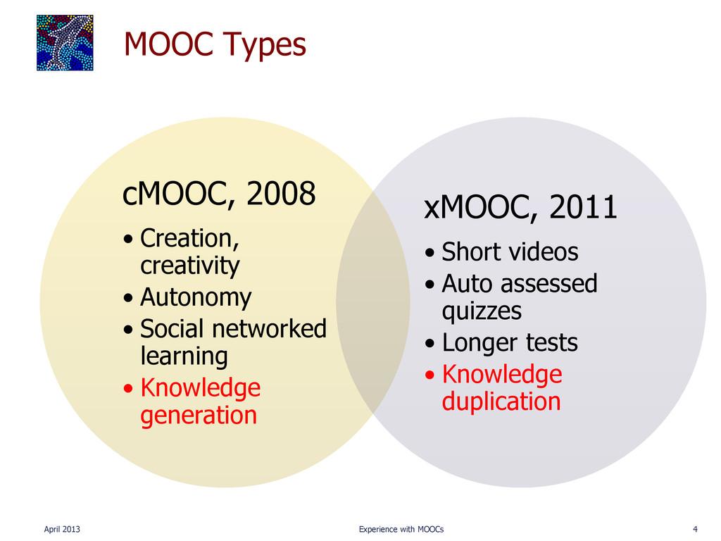 MOOC Types cMOOC, 2008 • Creation, creativity •...