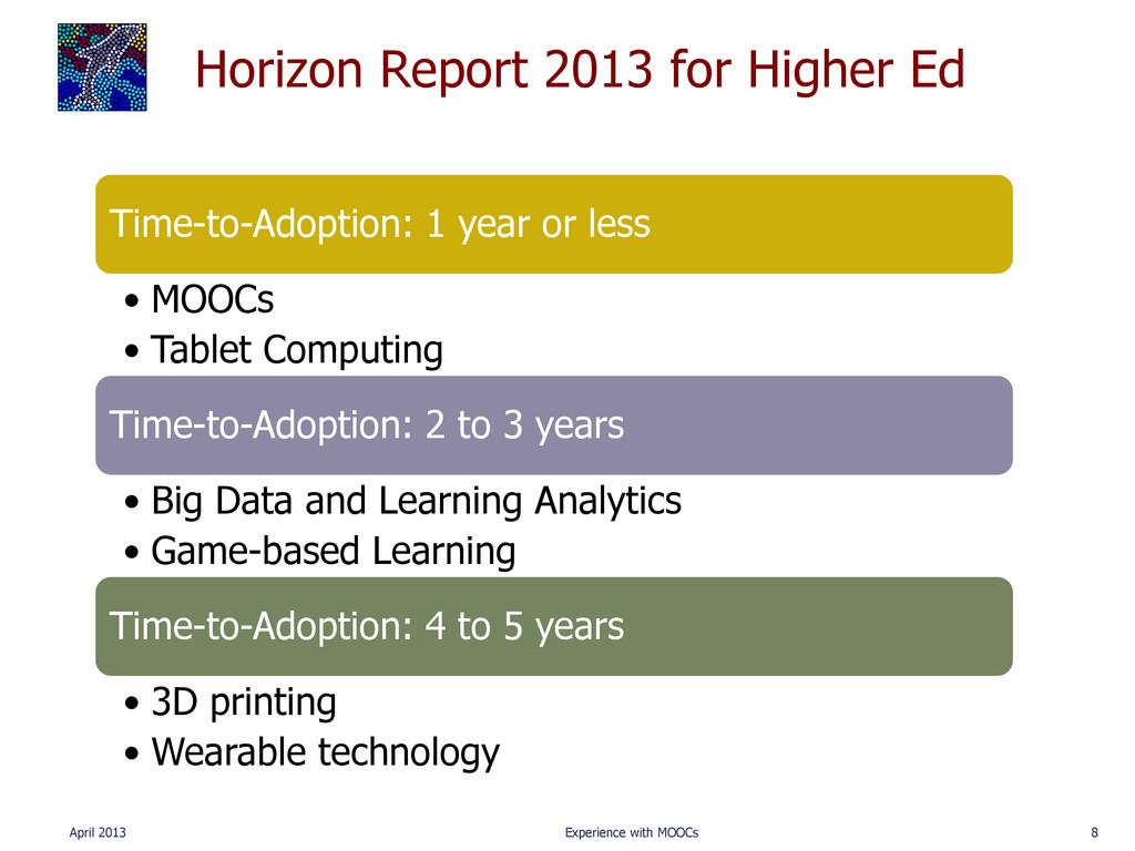 Horizon Report 2013 for Higher Ed April 2013 Ex...