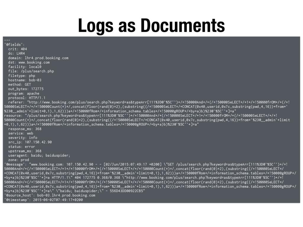 Logs as Documents --- '@fields': crit: 404 dc: ...