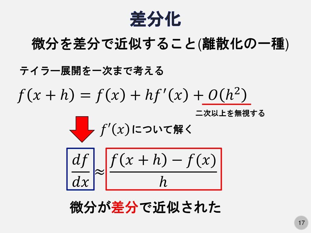 17 17 微分を差分で近似すること(離散化の一種)   + ℎ =   + ℎ′  +  ℎ...