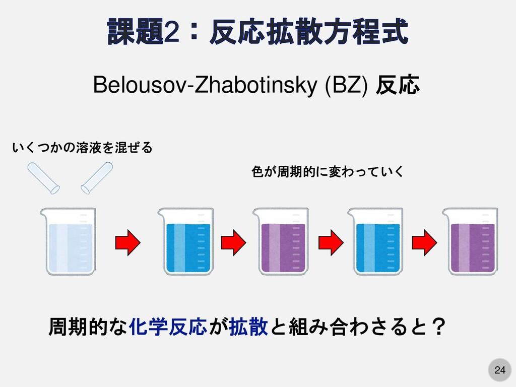 24 24 Belousov-Zhabotinsky (BZ) 反応 いくつかの溶液を混ぜる ...