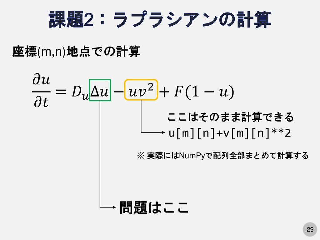 29   =  ∆ − 2 + (1 − ) 座標(m,n)地点での計算 u[m][n]+v[...