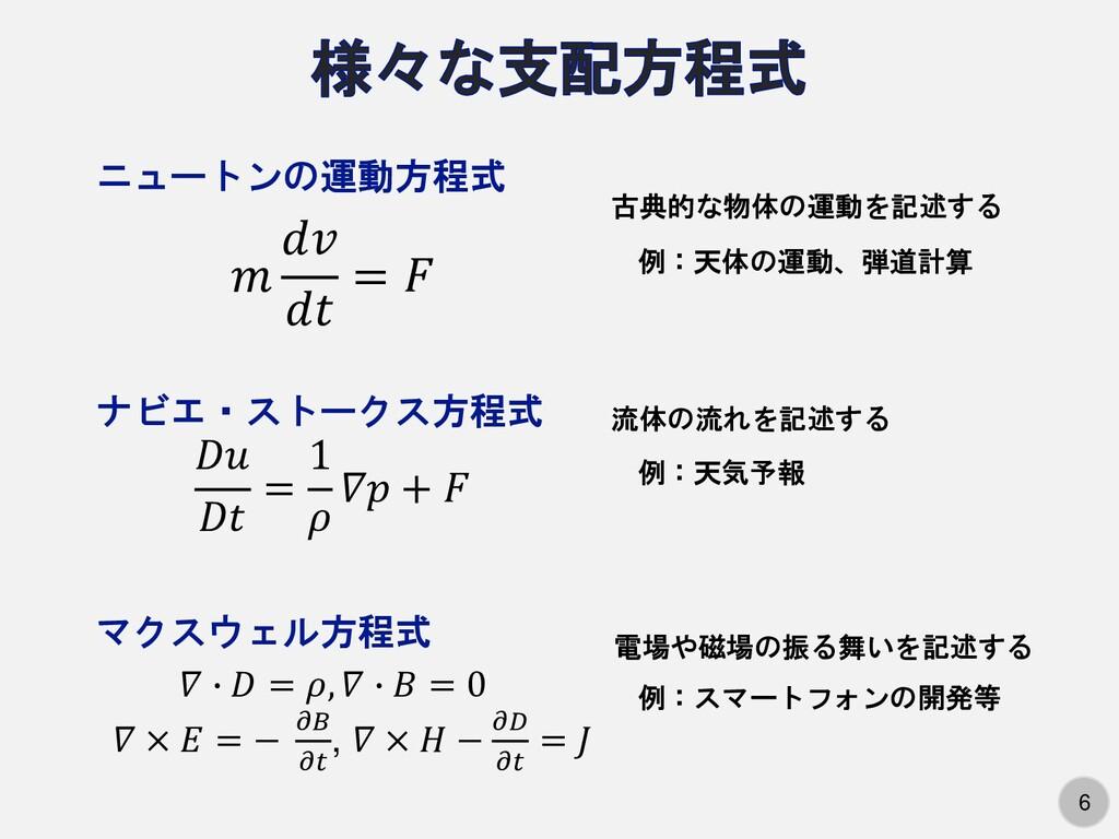 6 6 古典的な物体の運動を記述する    =   ∙  = ,  ∙  = 0  ×  = ...