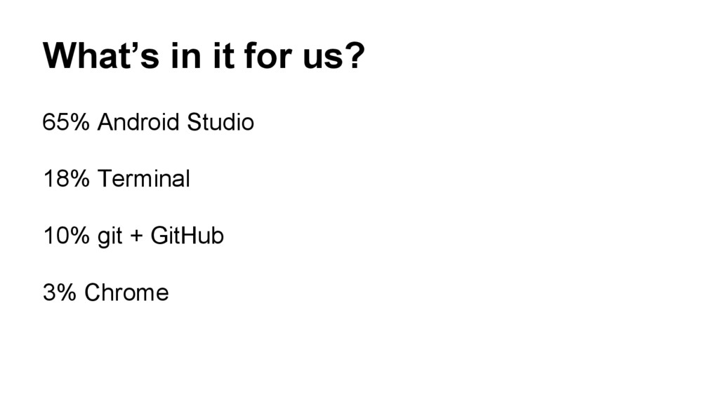 What's in it for us? 65% Android Studio 18% Ter...