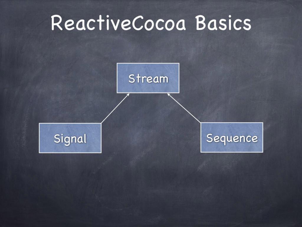 ReactiveCocoa Basics Stream Sequence Signal