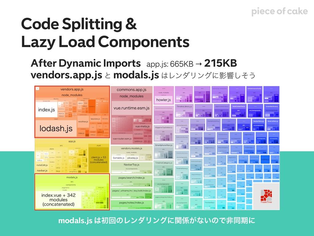 After Dynamic Imports app.js: 665KB → 215KB ven...