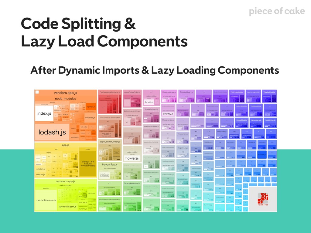 After Dynamic Imports & Lazy Loading Components...