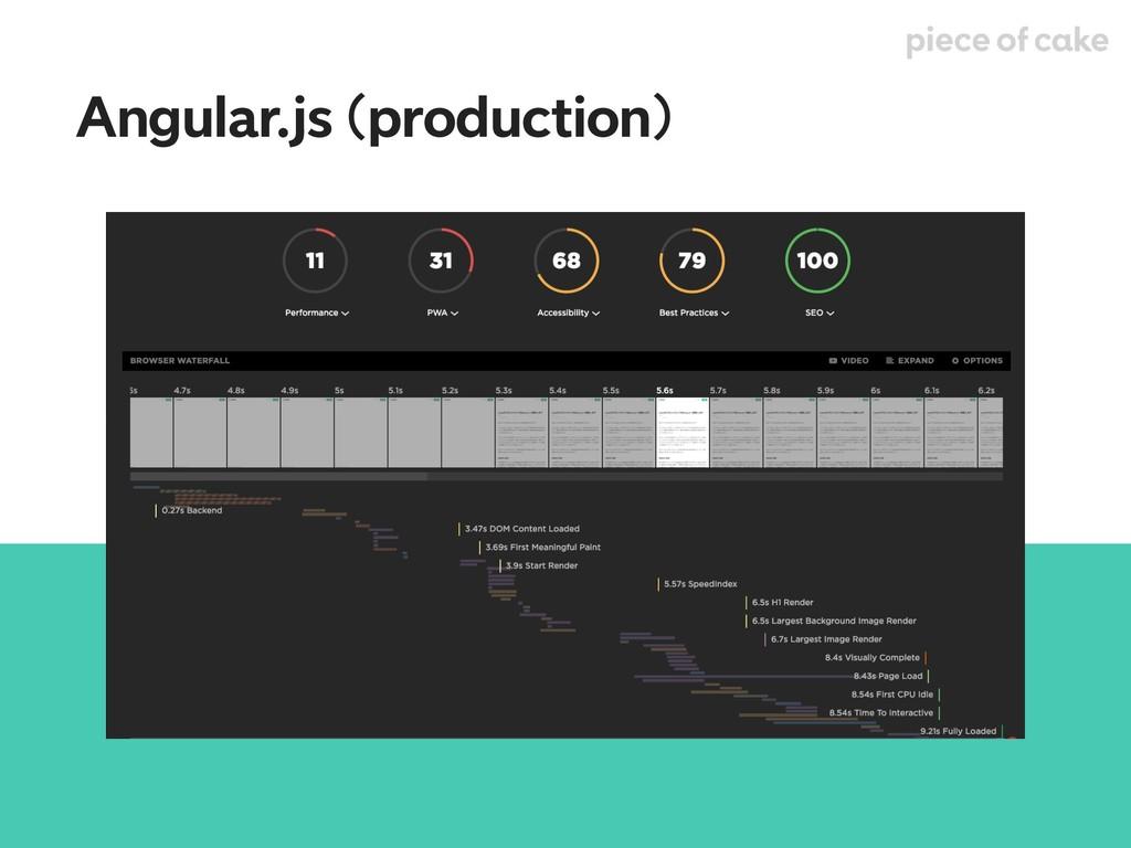 Angular.js (production)