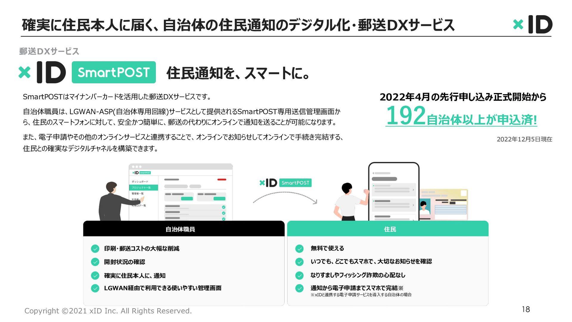 信⽤コストの低いデジタル社会を実現する Copyright ©2021 xID Inc. Al...