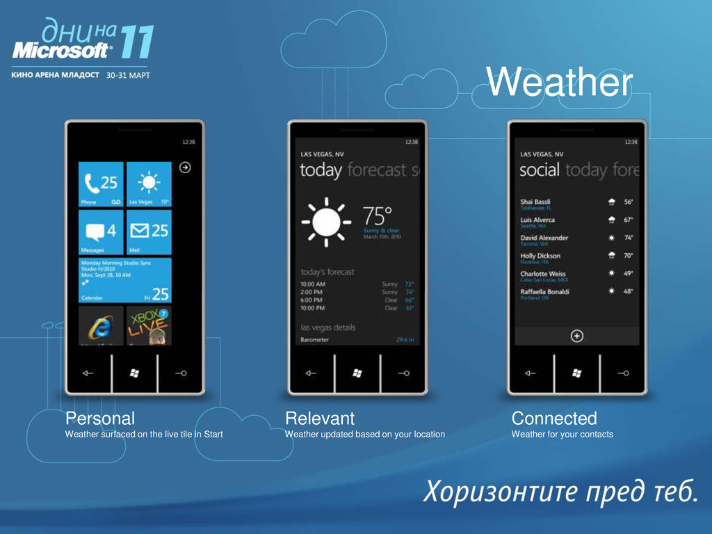 Weather Personal Weather surfaced on the live t...