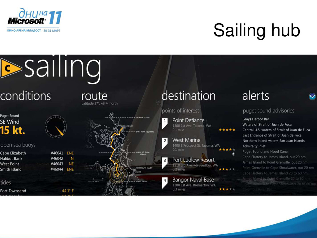 Sailing hub