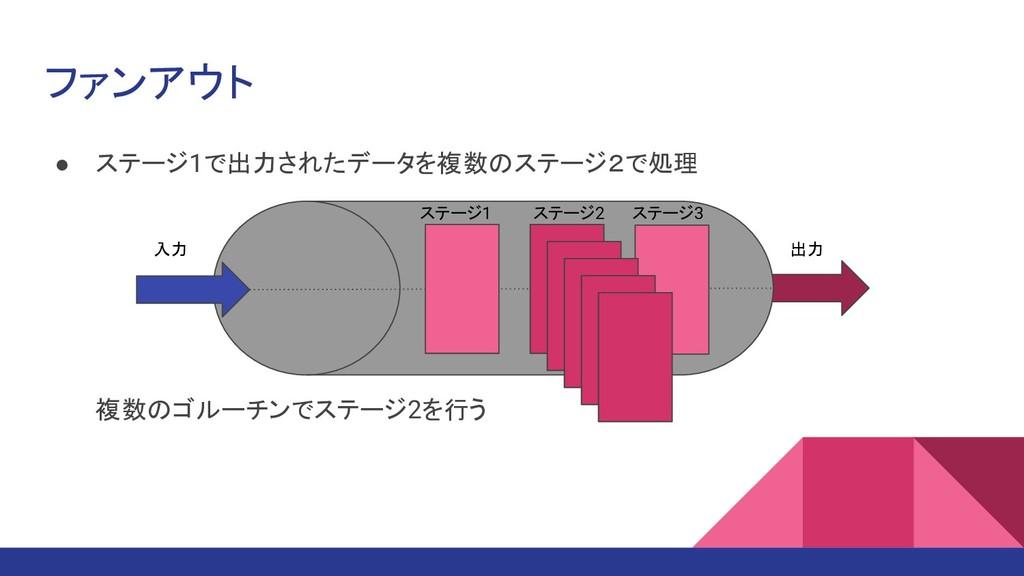 ● ステージ1で出力されたデータを複数のステージ2で処理 複数のゴルーチンでステージ2を行う ...