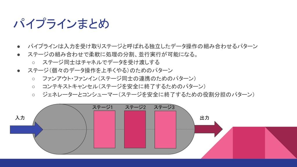 パイプラインまとめ ステージ1 ステージ2 ステージ3 入力 出力 ● パイプラインは入力を受...