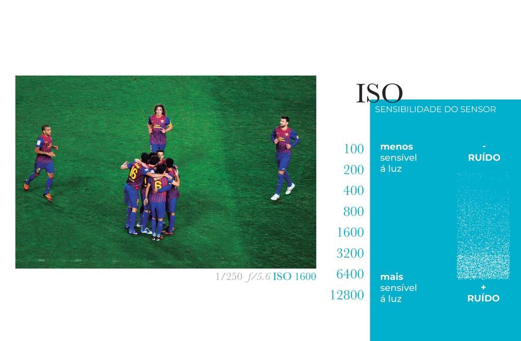 1/250 f/5.6 ISO 1600 menos sensível á luz mais ...