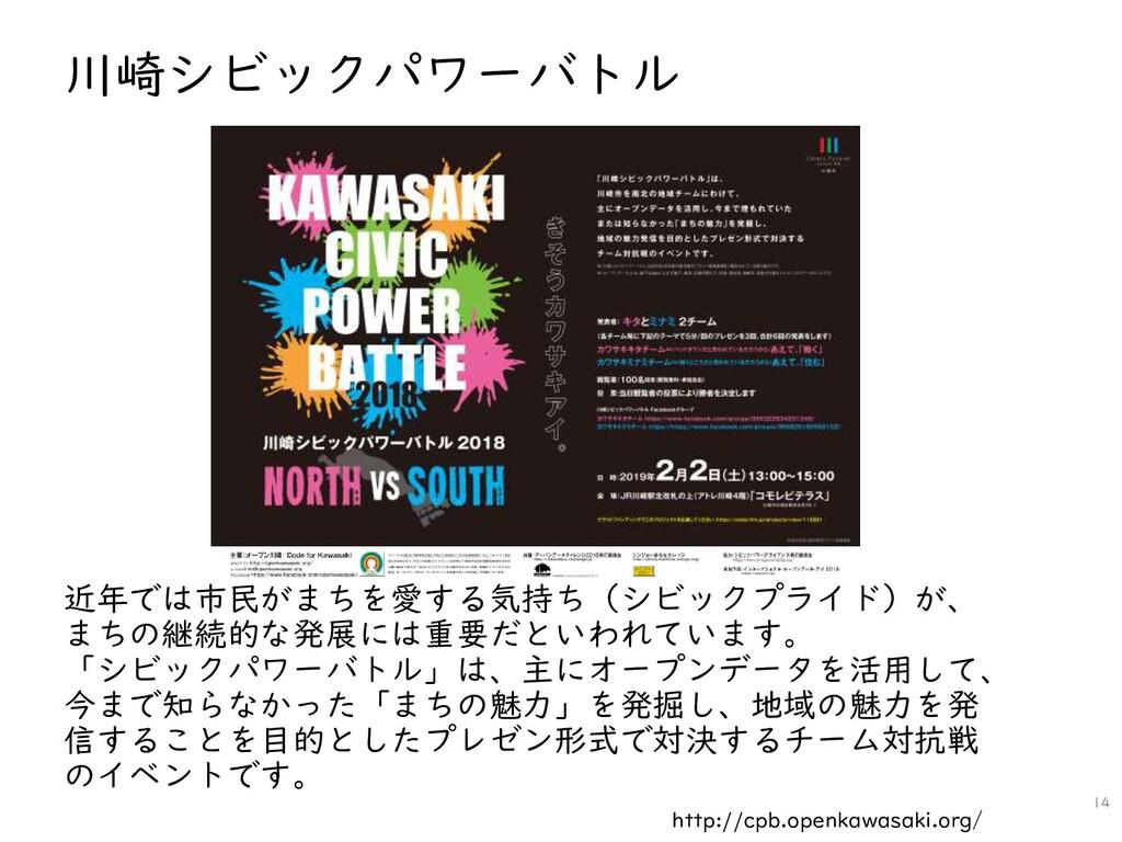 川崎シビックパワーバトル 近年では市民がまちを愛する気持ち(シビックプライド)が、 まちの継続...